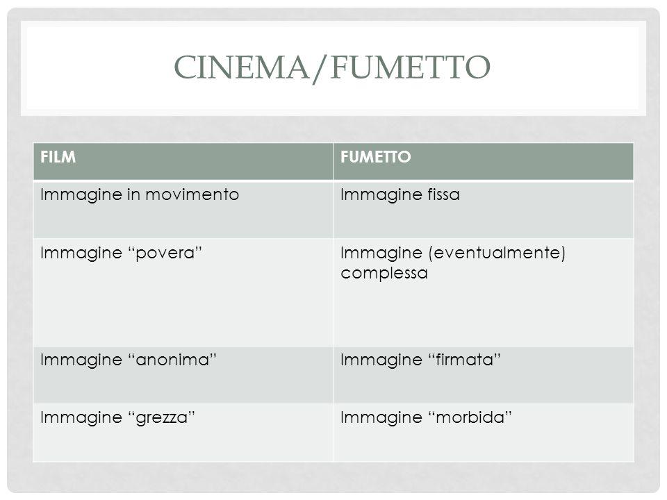 CINEMA/FUMETTO FILMFUMETTO Immagine in movimentoImmagine fissa Immagine povera Immagine (eventualmente) complessa Immagine anonima Immagine firmata Immagine grezza Immagine morbida