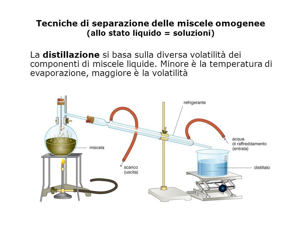 Tecniche di separazione delle miscele omogenee (allo stato liquido = soluzioni) La distillazione si basa sulla diversa volatilità dei componenti di miscele liquide.