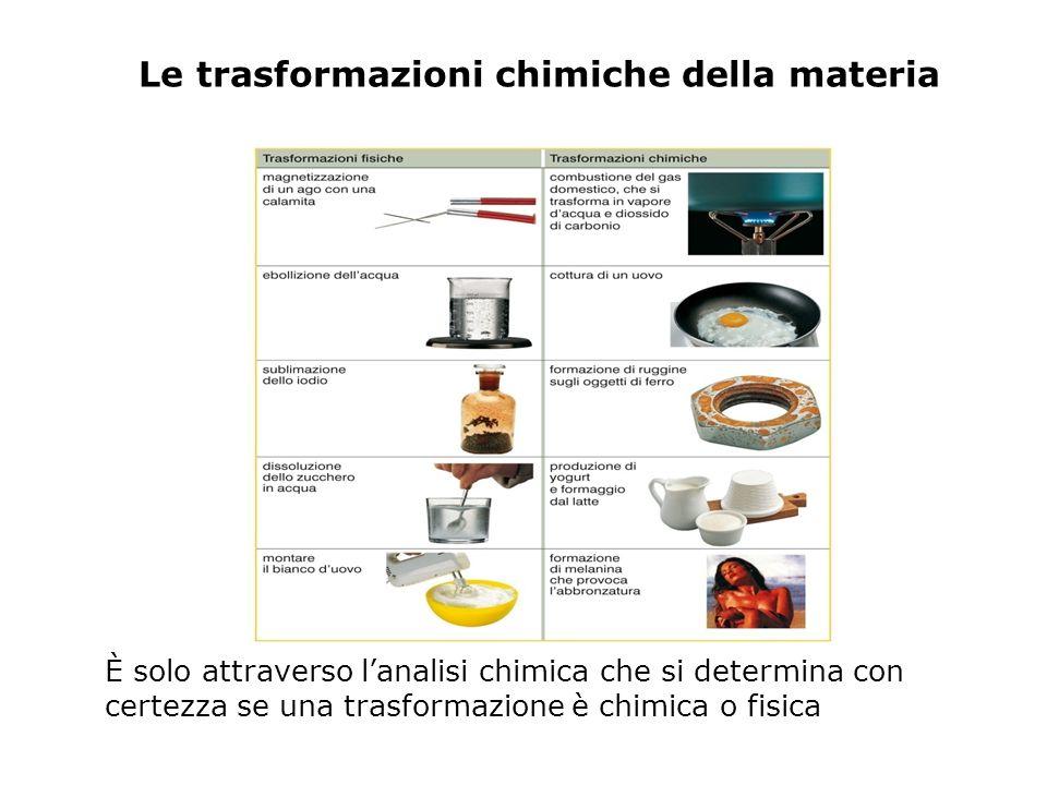 1.Dalle trasformazioni fisiche alle trasformazioni chimiche È solo attraverso l'analisi chimica che si determina con certezza se una trasformazione è chimica o fisica Le trasformazioni chimiche della materia