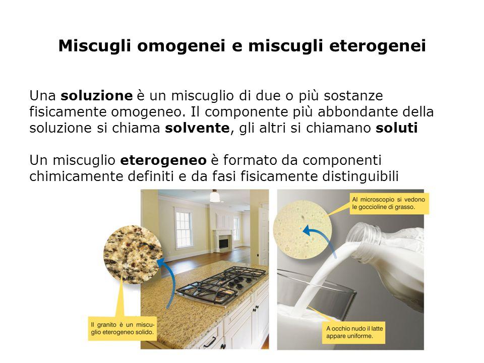 Miscugli omogenei e miscugli eterogenei I miscugli eterogenei possono presentare aspetti anche molto diversi al variare dello stato di aggregazione delle fasi che li costituiscono La schiuma, la nebbia, il fumo e l'emulsione sono esempi di miscugli eterogenei in fasi diverse
