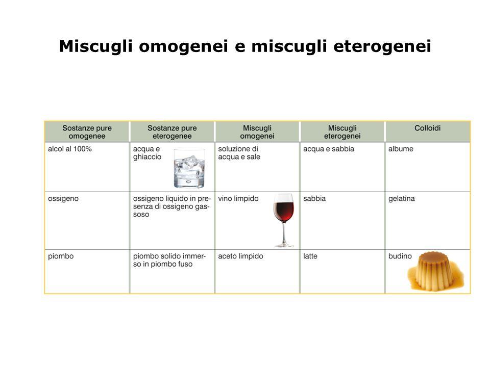 2.Elementi e composti Sappiamo che è possibile isolare da un miscuglio una o più sostanze pure.