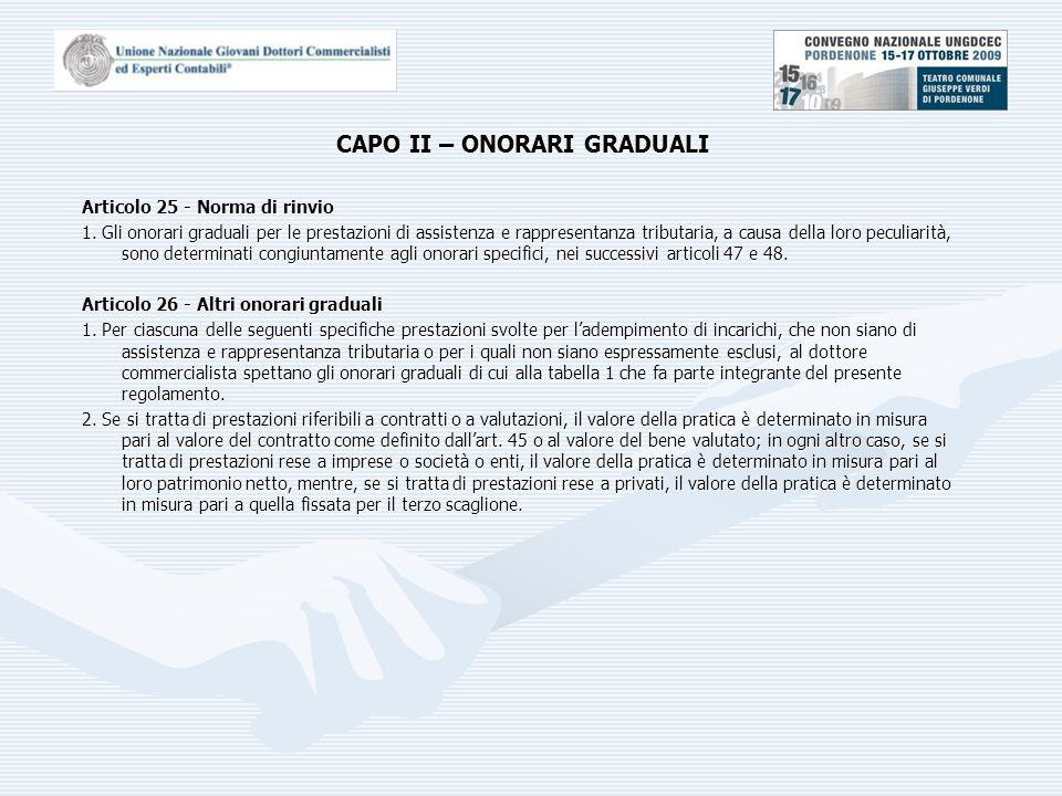 CAPO II – ONORARI GRADUALI Articolo 25 - Norma di rinvio 1.