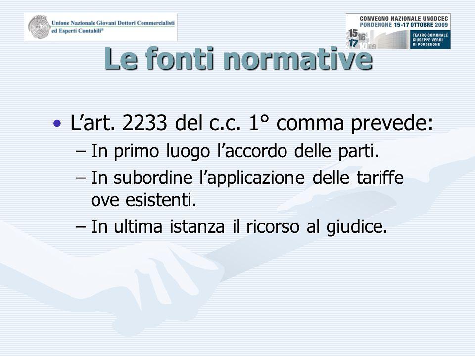 Le fonti normative L'art.2233 del c.c. 1° comma prevede:L'art.
