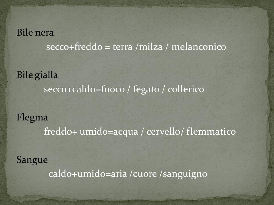 Bile nera secco+freddo = terra /milza / melanconico Bile gialla secco+caldo=fuoco / fegato / collerico Flegma freddo+ umido=acqua / cervello/ flemmati