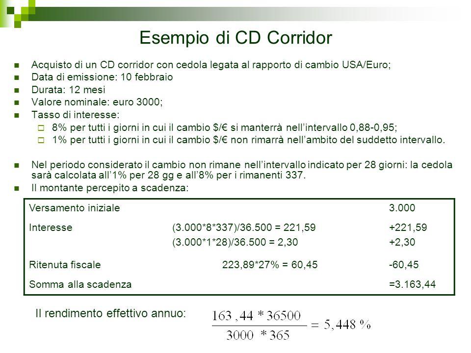 Esempio di CD Corridor Acquisto di un CD corridor con cedola legata al rapporto di cambio USA/Euro; Data di emissione: 10 febbraio Durata: 12 mesi Val