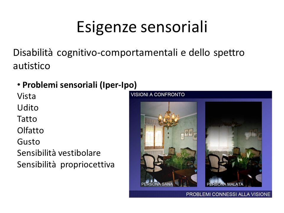 Esigenze sensoriali Disabilità cognitivo‐comportamentali e dello spettro autistico Problemi sensoriali (Iper-Ipo) Vista Udito Tatto Olfatto Gusto Sensibilità vestibolare Sensibilità propriocettiva