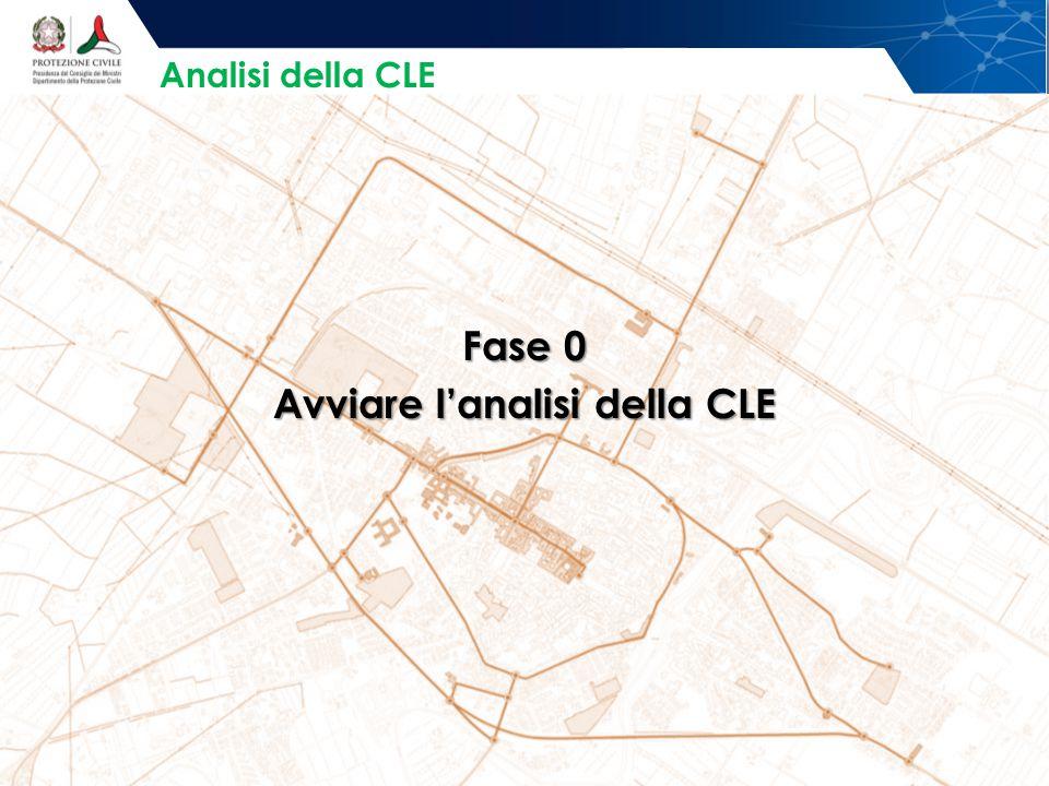Fase 0 Avviare l'analisi della CLE Analisi della CLE