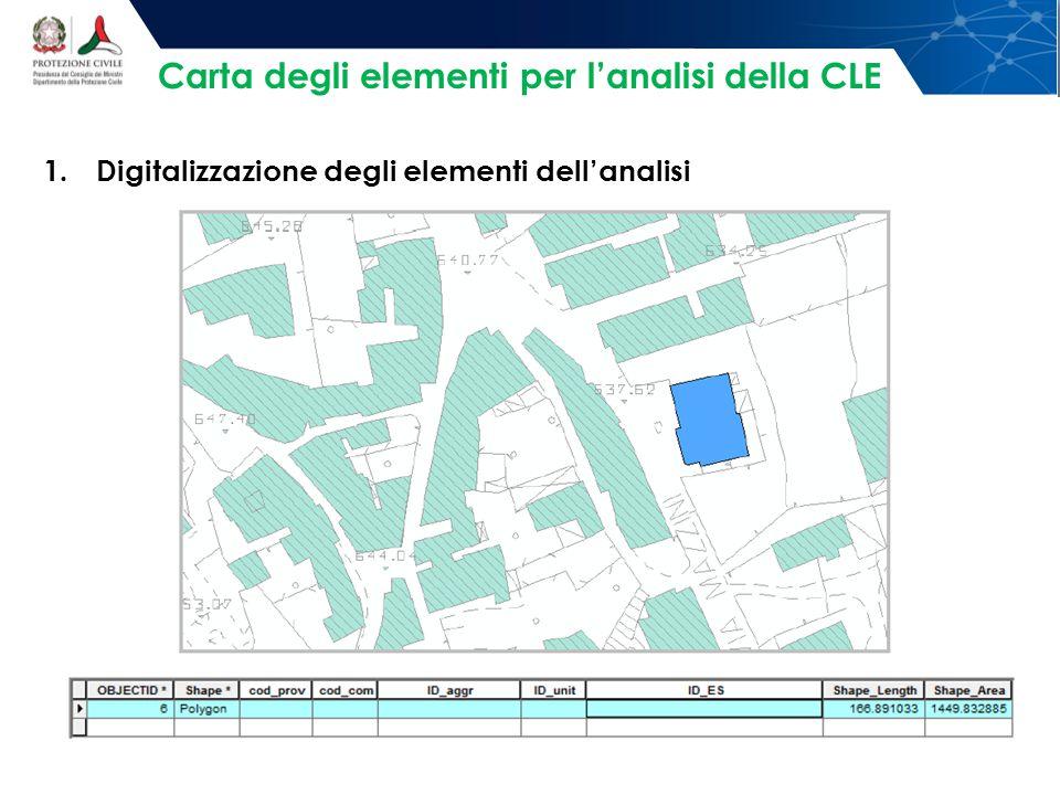 1.Digitalizzazione degli elementi dell'analisi Carta degli elementi per l'analisi della CLE