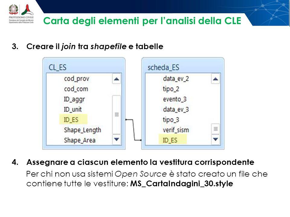 Carta degli elementi per l'analisi della CLE 3.Creare il join tra shapefile e tabelle 4.Assegnare a ciascun elemento la vestitura corrispondente Per chi non usa sistemi Open Source è stato creato un file che contiene tutte le vestiture: MS_CartaIndagini_30.style