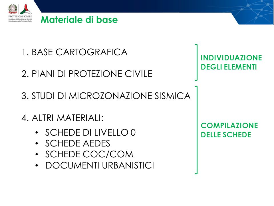 Materiale di base 1.BASE CARTOGRAFICA 2.PIANI DI PROTEZIONE CIVILE 3.STUDI DI MICROZONAZIONE SISMICA 4.ALTRI MATERIALI: SCHEDE DI LIVELLO 0 SCHEDE AEDES SCHEDE COC/COM DOCUMENTI URBANISTICI INDIVIDUAZIONE DEGLI ELEMENTI COMPILAZIONE DELLE SCHEDE