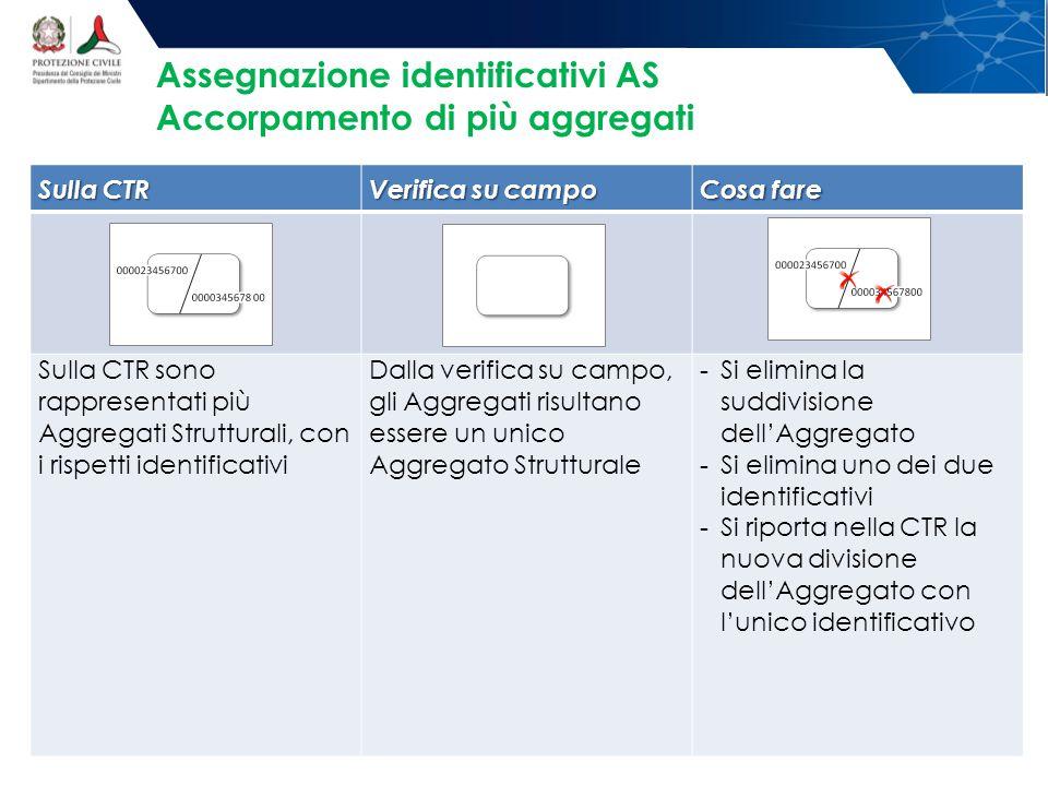 Sulla CTR Verifica su campo Cosa fare Sulla CTR sono rappresentati più Aggregati Strutturali, con i rispetti identificativi Dalla verifica su campo, gli Aggregati risultano essere un unico Aggregato Strutturale - Si elimina la suddivisione dell'Aggregato - Si elimina uno dei due identificativi - Si riporta nella CTR la nuova divisione dell'Aggregato con l'unico identificativo Assegnazione identificativi AS Accorpamento di più aggregati