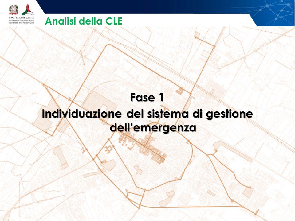 Fase 1 Individuazione del sistema di gestione dell'emergenza Analisi della CLE