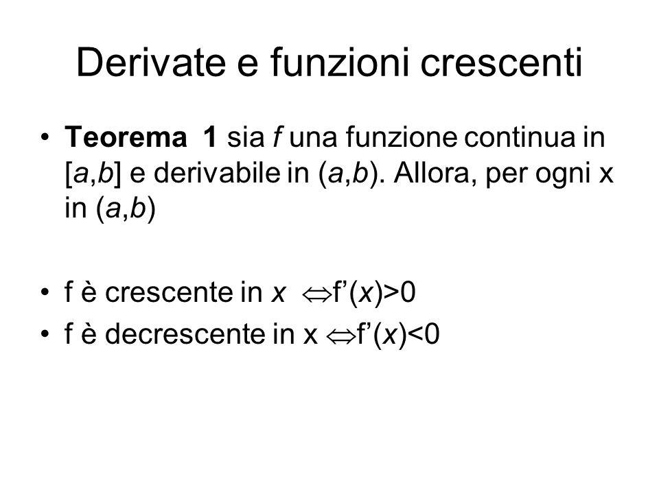 Derivate e funzioni crescenti Teorema 1 sia f una funzione continua in [a,b] e derivabile in (a,b). Allora, per ogni x in (a,b) f è crescente in x  f