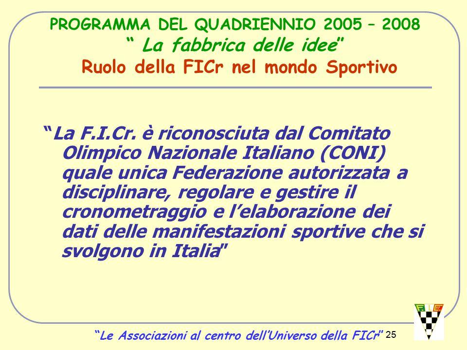 25 PROGRAMMA DEL QUADRIENNIO 2005 – 2008 La fabbrica delle idee Ruolo della FICr nel mondo Sportivo La F.I.Cr.