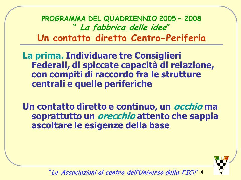 4 PROGRAMMA DEL QUADRIENNIO 2005 – 2008 La fabbrica delle idee Un contatto diretto Centro-Periferia La prima.