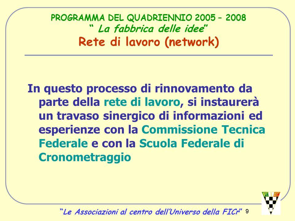 10 PROGRAMMA DEL QUADRIENNIO 2005 – 2008 La fabbrica delle idee Nuclei di Certificazione Ai Gruppi saranno interessate molte Associazioni, per il tramite del Presidente in persona o di un crono esperto da lui designato.