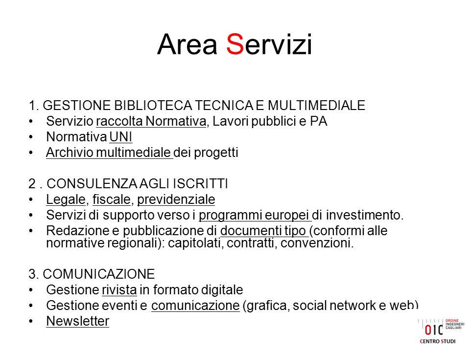 Area Servizi 1.