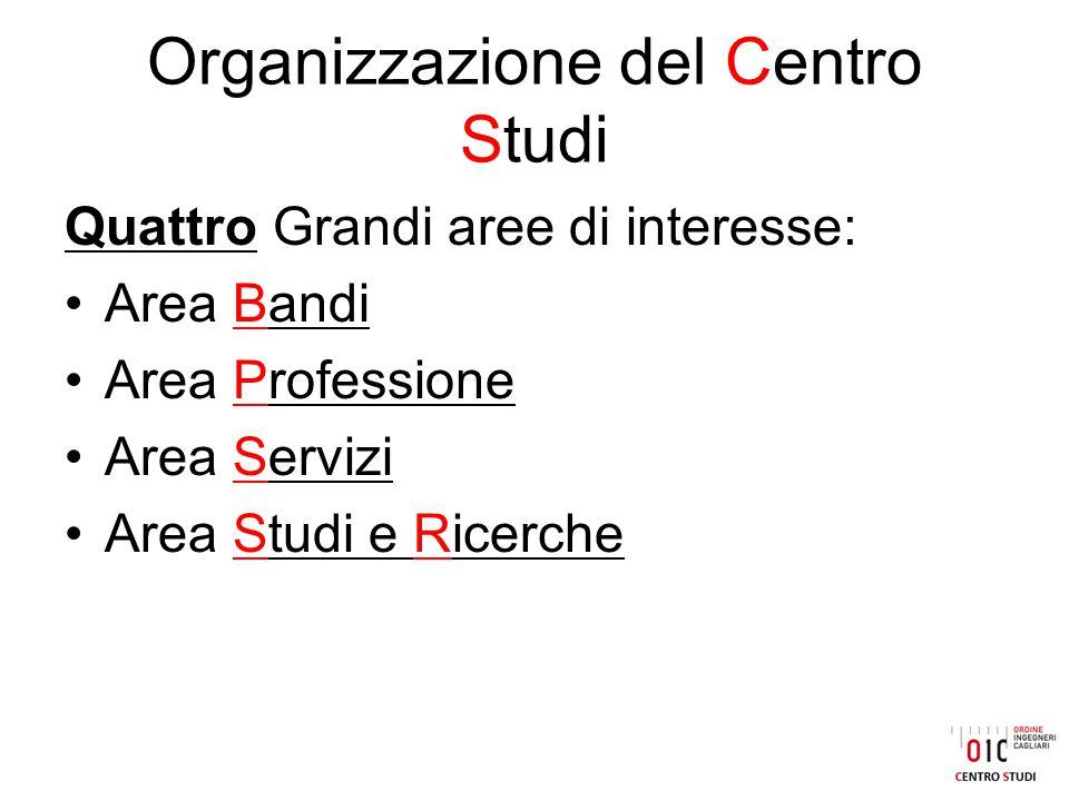 Consiglio Direttivo Centro Studi