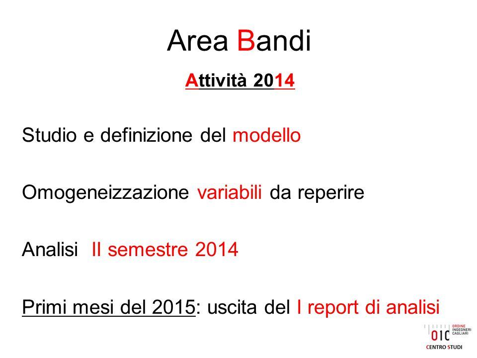 Area Bandi Attività 2014 Studio e definizione del modello Omogeneizzazione variabili da reperire Analisi II semestre 2014 Primi mesi del 2015: uscita del I report di analisi