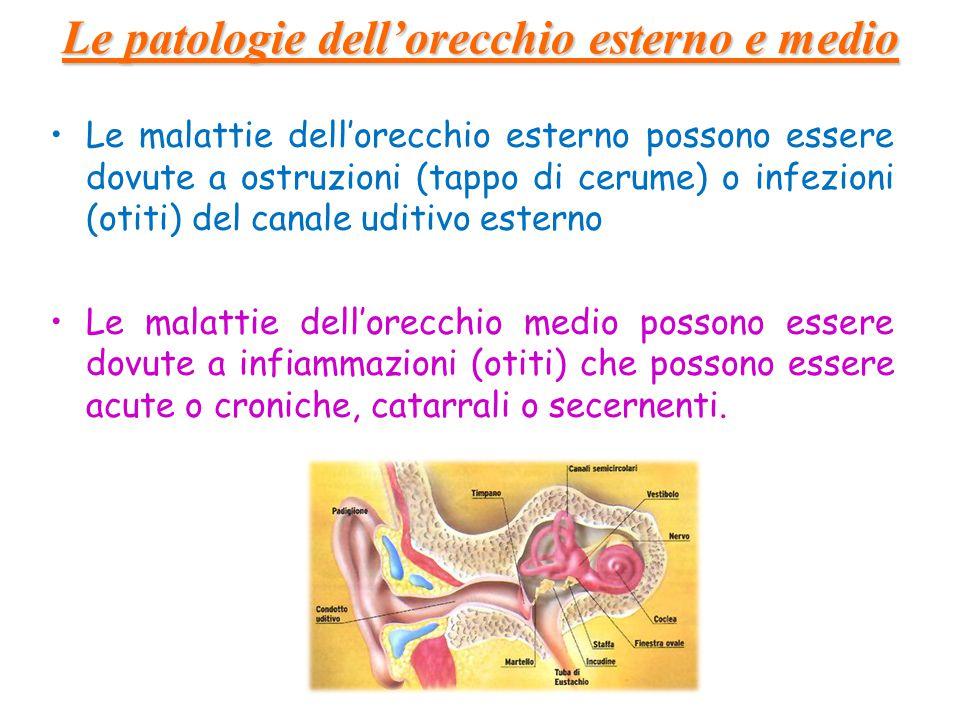 Le patologie dell'orecchio esterno e medio Le malattie dell'orecchio esterno possono essere dovute a ostruzioni (tappo di cerume) o infezioni (otiti)