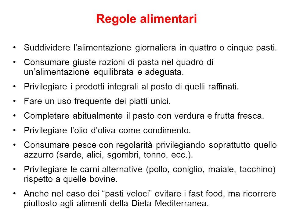 Regole alimentari Suddividere l'alimentazione giornaliera in quattro o cinque pasti. Consumare giuste razioni di pasta nel quadro di un'alimentazione