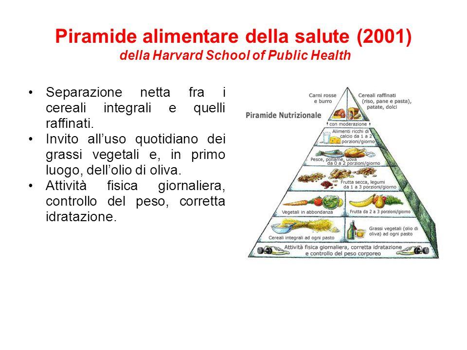Piramide alimentare della salute (2001) della Harvard School of Public Health Separazione netta fra i cereali integrali e quelli raffinati. Invito all