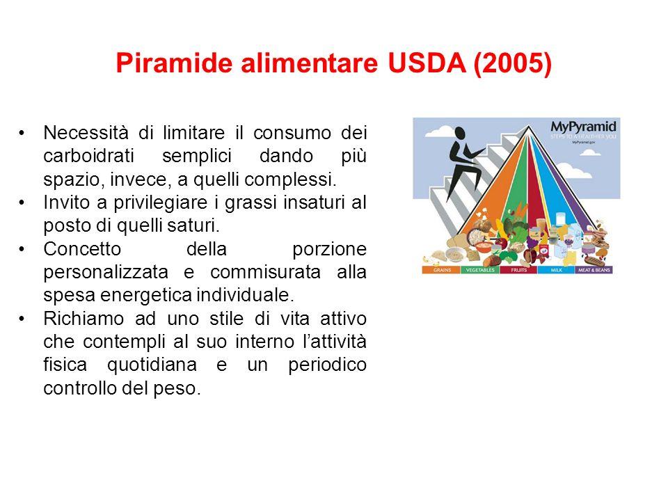 Piramide alimentare USDA (2005) Necessità di limitare il consumo dei carboidrati semplici dando più spazio, invece, a quelli complessi. Invito a privi