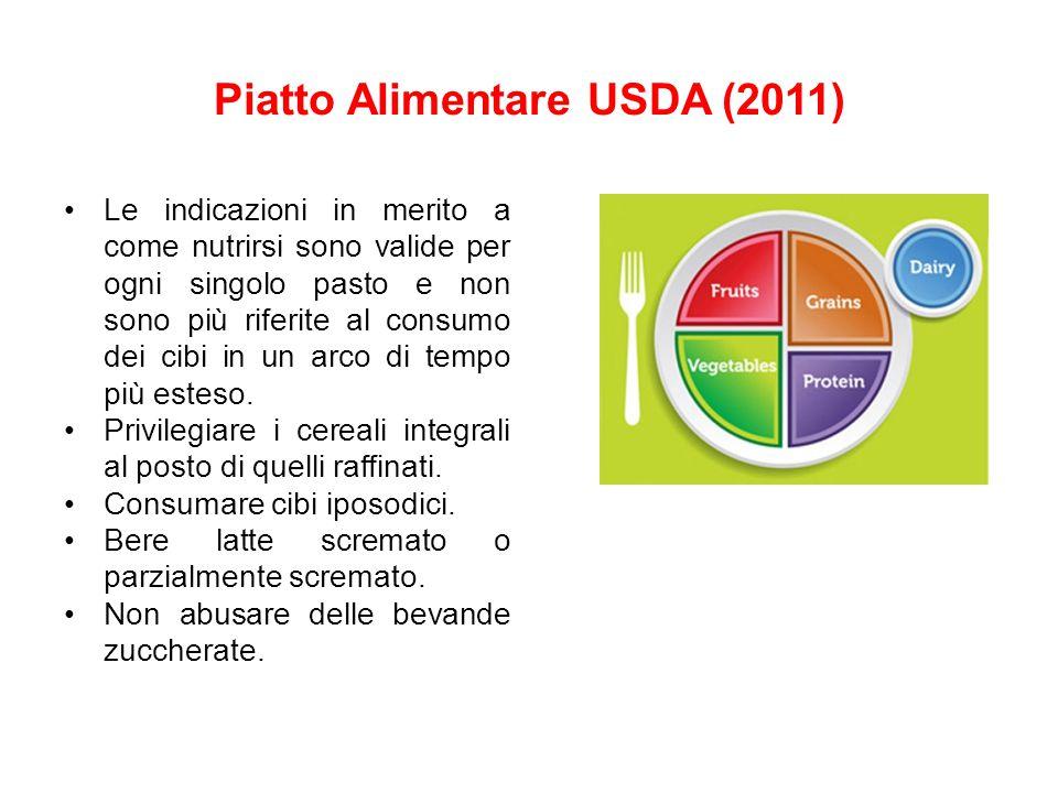 Piatto Alimentare USDA (2011) Le indicazioni in merito a come nutrirsi sono valide per ogni singolo pasto e non sono più riferite al consumo dei cibi