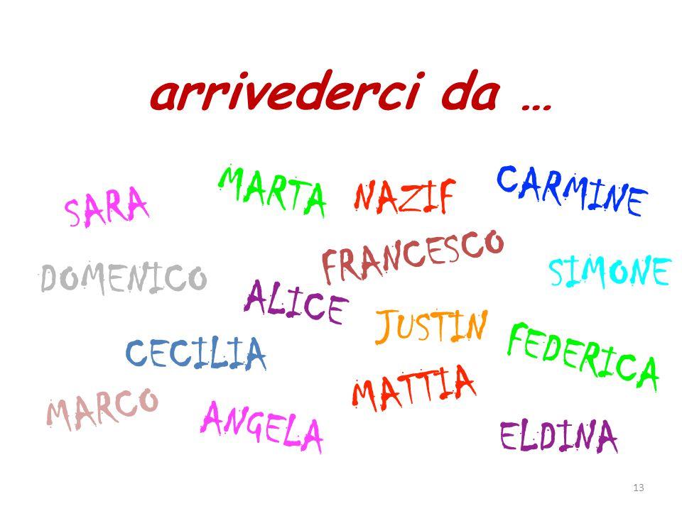 13 arrivederci da … SARA CECILIA CARMINE MARTA FEDERICA ALICE ELDINA MARCO JUSTIN DOMENICO FRANCESCO MATTIA SIMONE NAZIF ANGELA