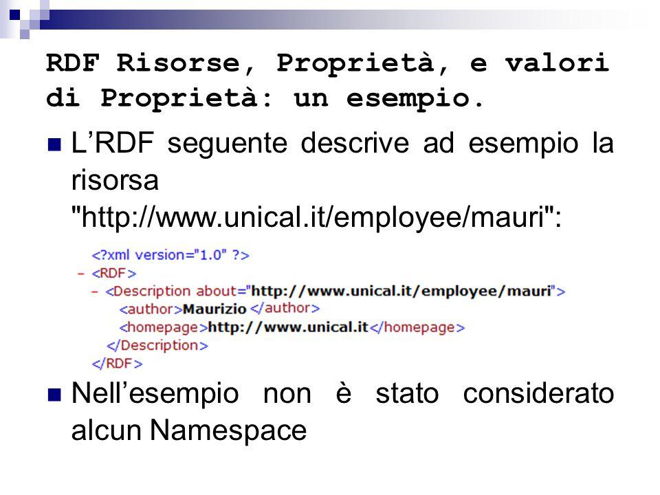RDF Risorse, Proprietà, e valori di Proprietà: un esempio.