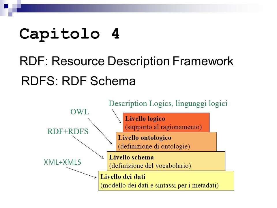 Capitolo 4 RDF: Resource Description Framework RDFS: RDF Schema