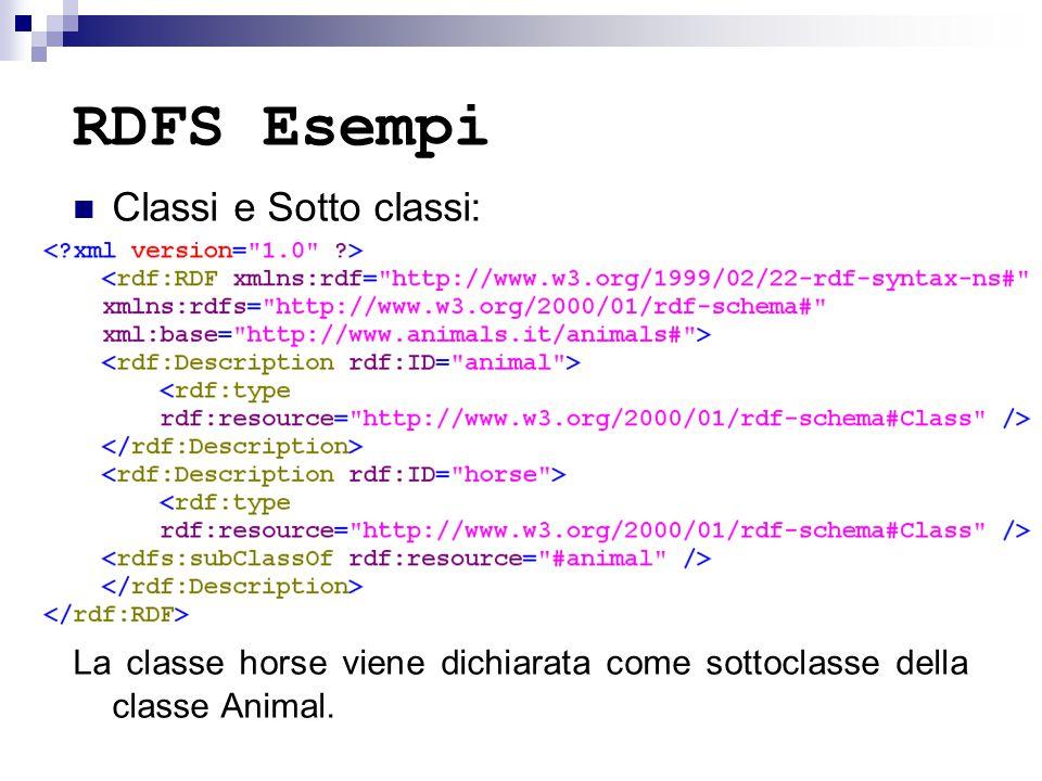 RDFS Esempi Classi e Sotto classi: La classe horse viene dichiarata come sottoclasse della classe Animal.