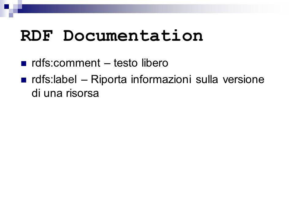 RDF Documentation rdfs:comment – testo libero rdfs:label – Riporta informazioni sulla versione di una risorsa