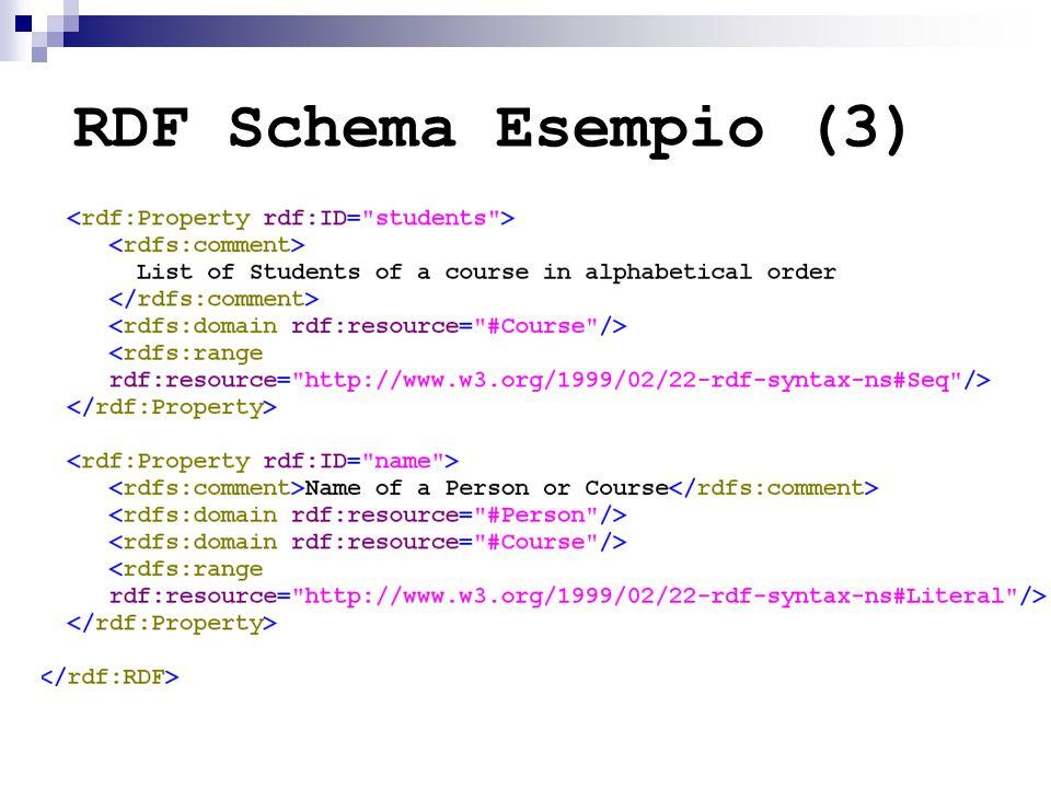 RDF Schema Esempio (3)