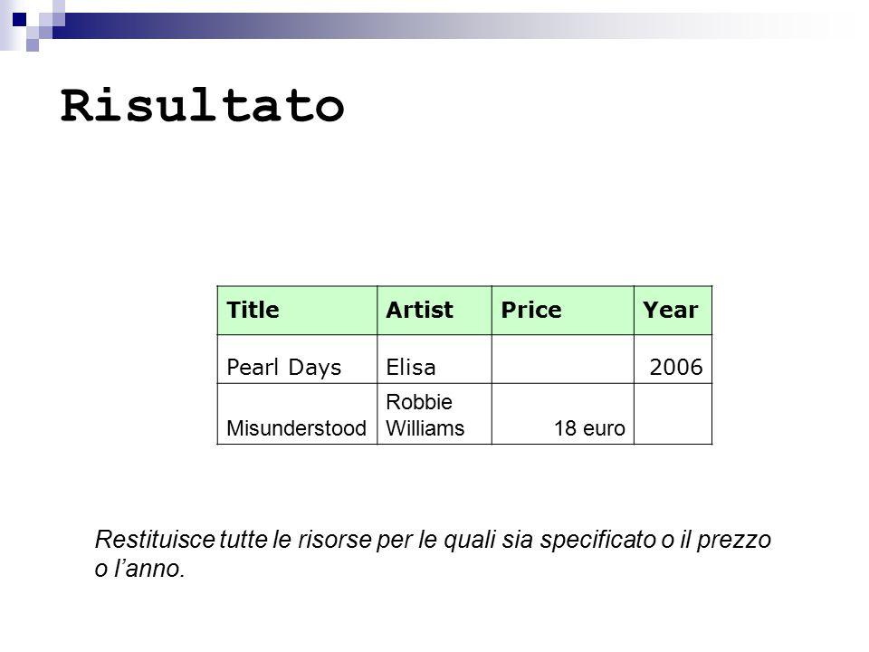 Risultato TitleArtistPriceYear Pearl DaysElisa2006 Misunderstood Robbie Williams18 euro Restituisce tutte le risorse per le quali sia specificato o il prezzo o l'anno.