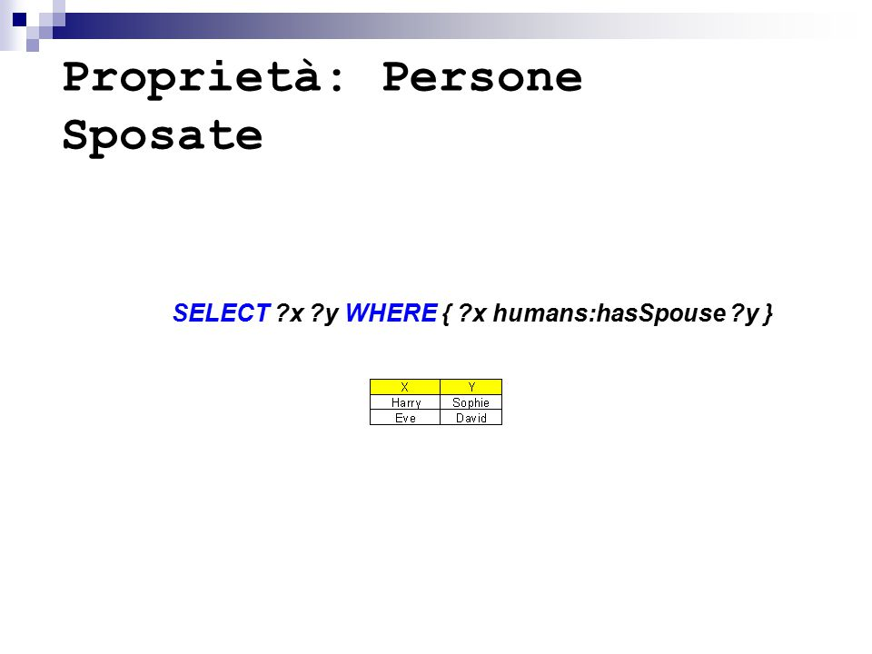 Proprietà: Persone Sposate SELECT x y WHERE { x humans:hasSpouse y }