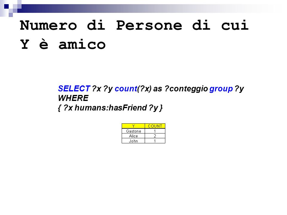 Numero di Persone di cui Y è amico SELECT x y count( x) as conteggio group y WHERE { x humans:hasFriend y }