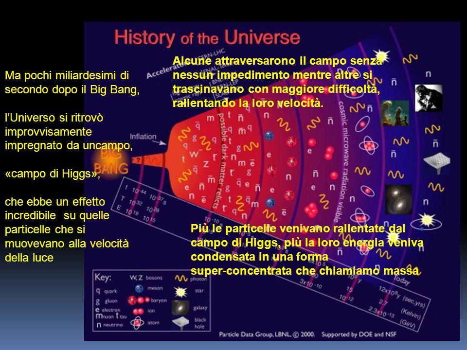 Più le particelle venivano rallentate dal campo di Higgs, più la loro energia veniva condensata in una forma super-concentrata che chiamiamo massa Alc