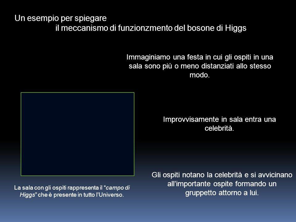 Un esempio per spiegare il meccanismo di funzionzmento del bosone di Higgs Gli ospiti notano la celebrità e si avvicinano all'importante ospite forman