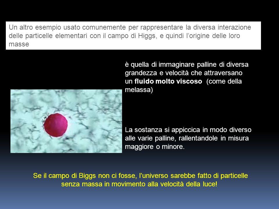 Un altro esempio usato comunemente per rappresentare la diversa interazione delle particelle elementari con il campo di Higgs, e quindi l'origine dell