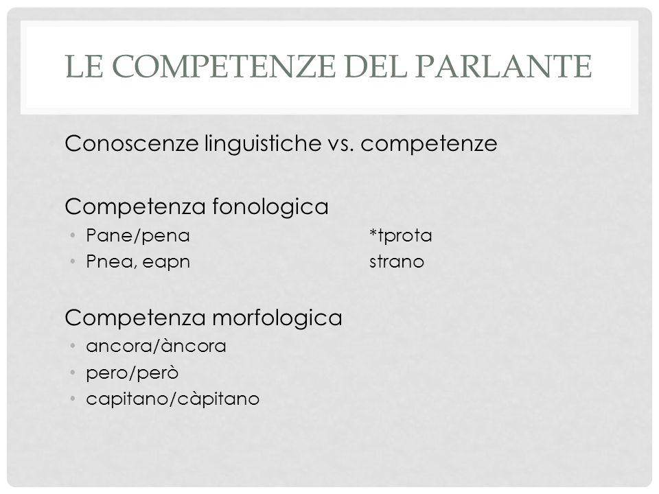 LE COMPETENZE DEL PARLANTE Conoscenze linguistiche vs. competenze Competenza fonologica Pane/pena*tprota Pnea, eapnstrano Competenza morfologica ancor
