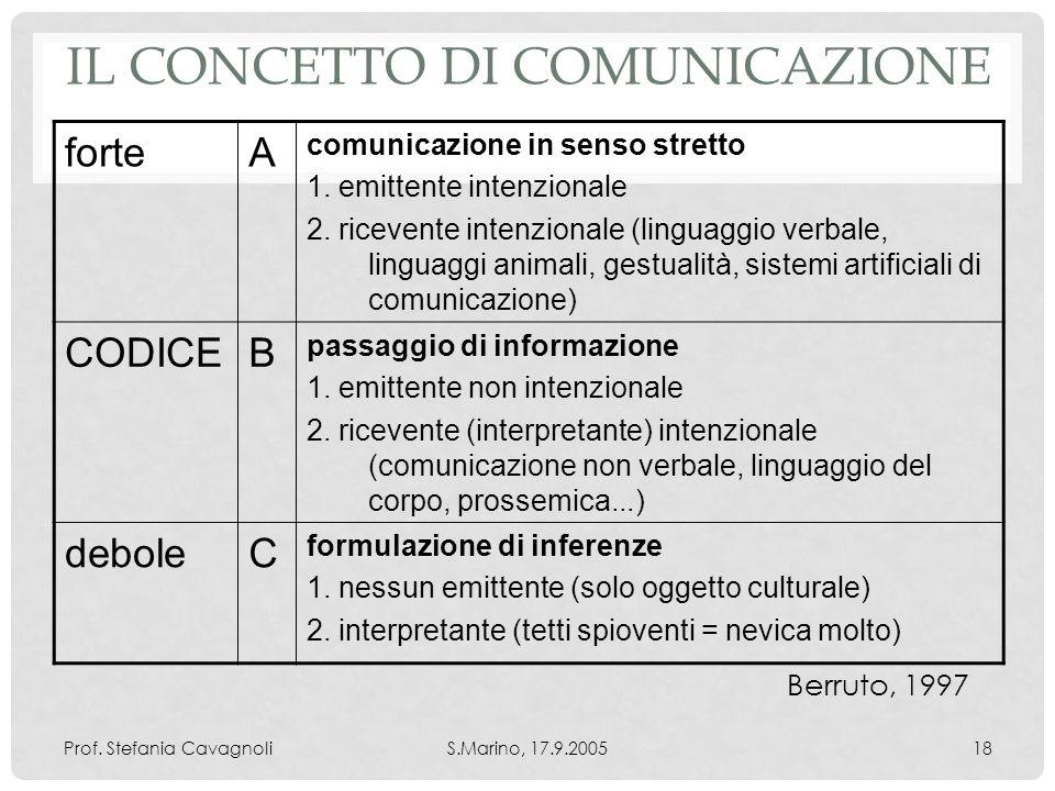 IL CONCETTO DI COMUNICAZIONE forteA comunicazione in senso stretto 1.