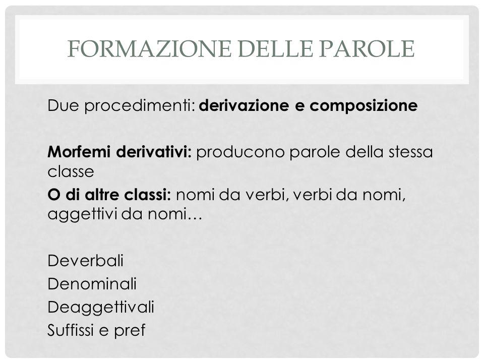 FORMAZIONE DELLE PAROLE Due procedimenti: derivazione e composizione Morfemi derivativi: producono parole della stessa classe O di altre classi: nomi