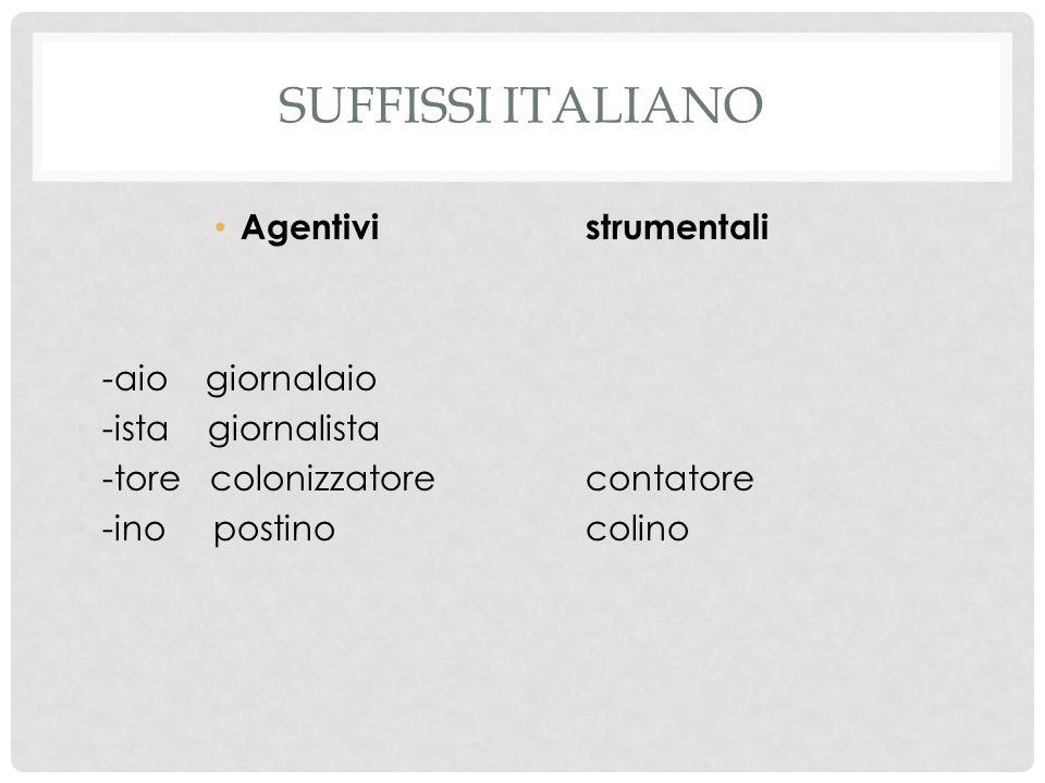 SUFFISSI ITALIANO Agentivistrumentali -aio giornalaio -ista giornalista -tore colonizzatorecontatore -ino postino colino