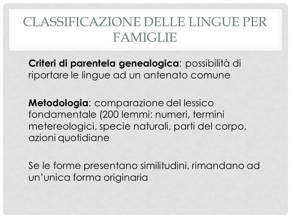 CLASSIFICAZIONE DELLE LINGUE PER FAMIGLIE Criteri di parentela genealogica : possibilità di riportare le lingue ad un antenato comune Metodologia : co
