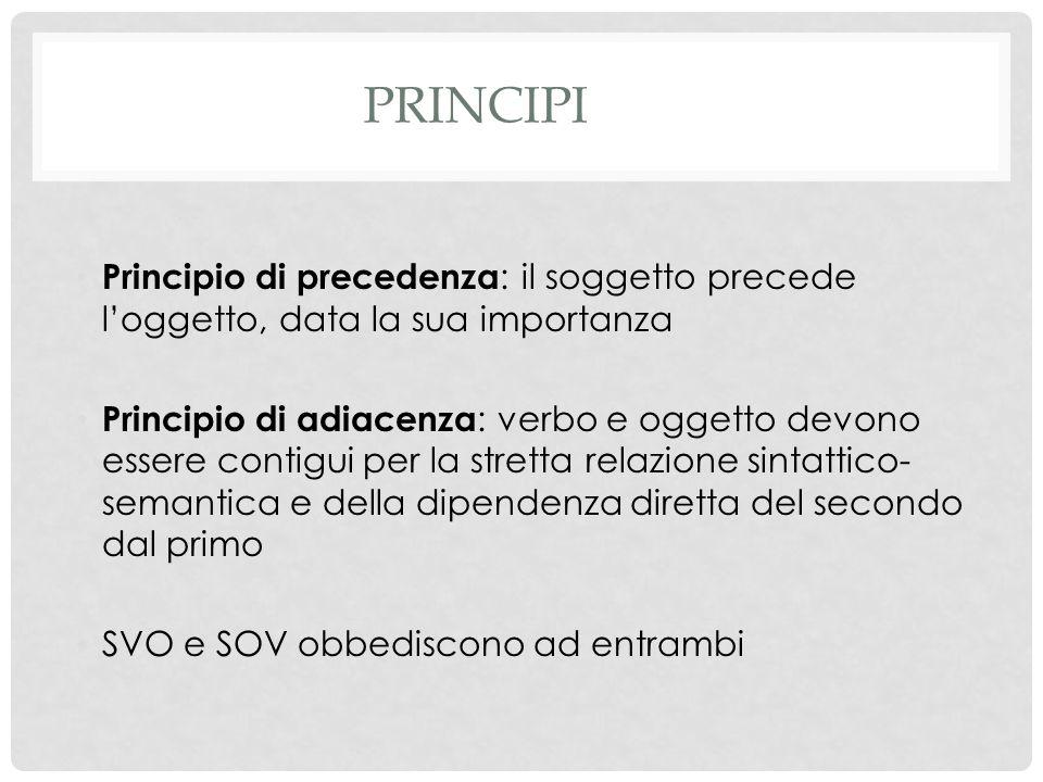 PRINCIPI Principio di precedenza : il soggetto precede l'oggetto, data la sua importanza Principio di adiacenza : verbo e oggetto devono essere contigui per la stretta relazione sintattico- semantica e della dipendenza diretta del secondo dal primo SVO e SOV obbediscono ad entrambi