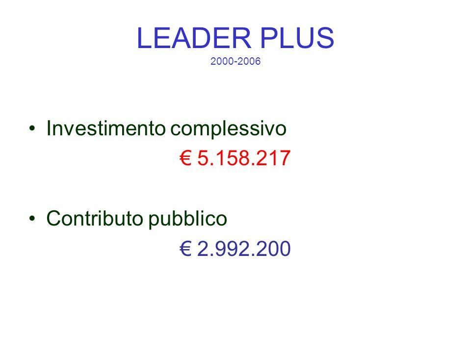 LEADER PLUS 2000-2006 Investimento complessivo € 5.158.217 Contributo pubblico € 2.992.200
