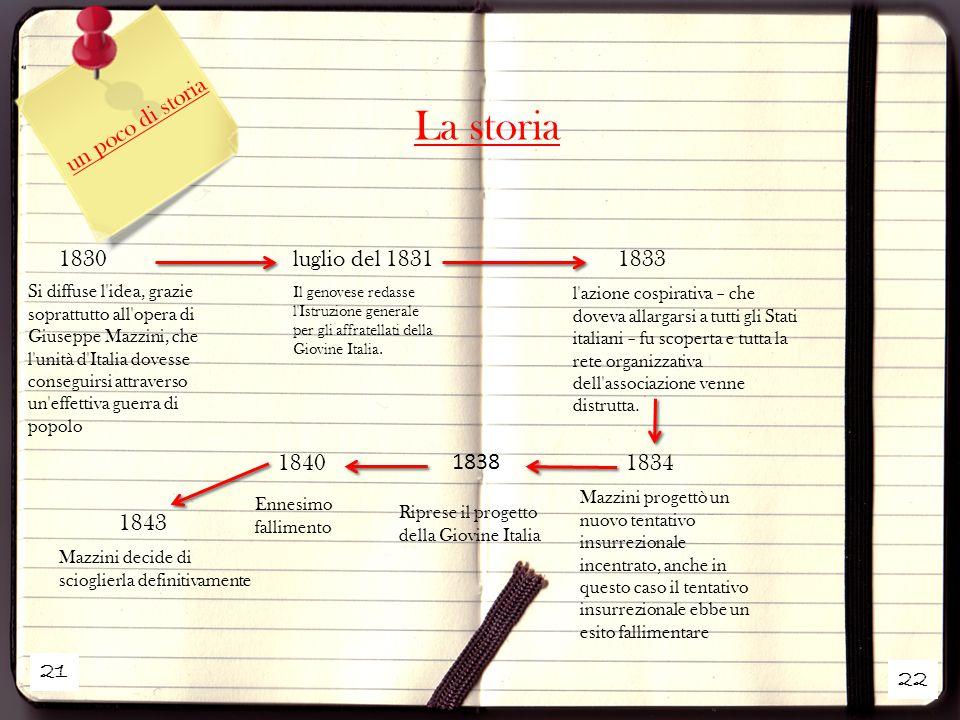 21 22 un poco di storia La storia 1830 Si diffuse l idea, grazie soprattutto all opera di Giuseppe Mazzini, che l unità d Italia dovesse conseguirsi attraverso un effettiva guerra di popolo Il genovese redasse l Istruzione generale per gli affratellati della Giovine Italia.