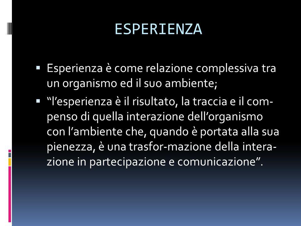 ESPERIENZA  Esperienza è come relazione complessiva tra un organismo ed il suo ambiente;  l'esperienza è il risultato, la traccia e il com- penso di quella interazione dell'organismo con l'ambiente che, quando è portata alla sua pienezza, è una trasfor-mazione della intera- zione in partecipazione e comunicazione .