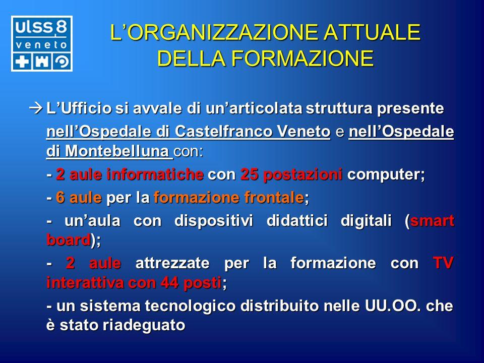 L'ORGANIZZAZIONE ATTUALE DELLA FORMAZIONE  L'Ufficio si avvale di un'articolata struttura presente nell'Ospedale di Castelfranco Veneto e nell'Ospedale di Montebelluna con: - 2 aule informatiche con 25 postazioni computer; - 6 aule per la formazione frontale; - un'aula con dispositivi didattici digitali (smart board); - 2 aule attrezzate per la formazione con TV interattiva con 44 posti; - un sistema tecnologico distribuito nelle UU.OO.